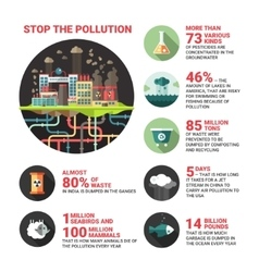 Stop the pollution poster flat design ecology vector
