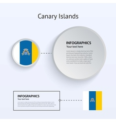 Canary islands country set of banners vector