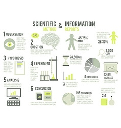 Scientific method and information reports vector