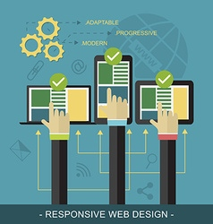 Responsive website design with technological vector