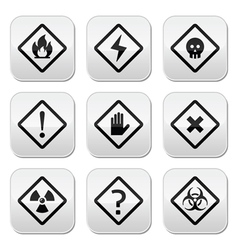 Danger risk warning buttons set vector image