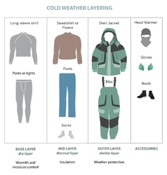 Winter layered clothes infographics vector