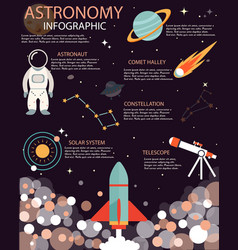 The space info poster brochure with flat icons vector