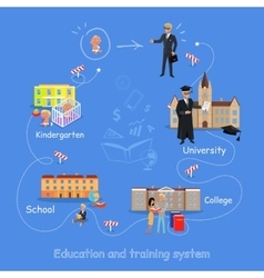 Education Order to Become a Good Professional vector image