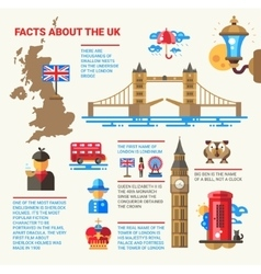 Facts about the UK poster with flat design vector image vector image