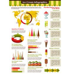 Ice cream infographic elements template vector