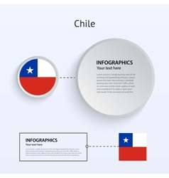 Chile country set of banners vector