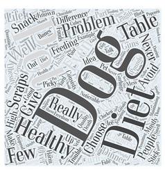 Avoid table scraps in your dogs diet word cloud vector