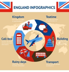 London england infographics vector