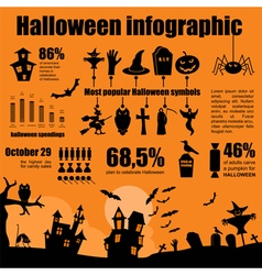 Halloween infographic design vector
