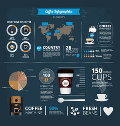 infographic template with of vector image vector image