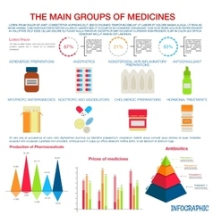 Medicines infographic for pharmaceutical design vector