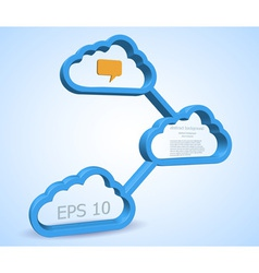 Cloud network vector