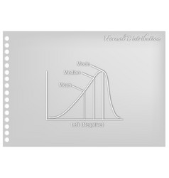 Paper art craft of negative distribution curve vector