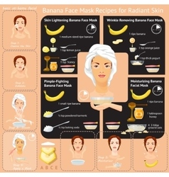 Beauty facial procedures infographic face vector