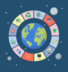 Set of sustainable icons with planet vector