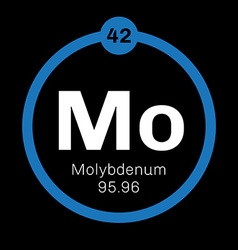 Molybdenum chemical element vector