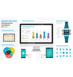 Smart devices infographic elements vector