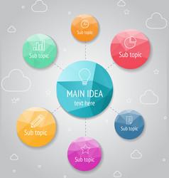 Mindmap concept template vector