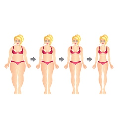 Weight loss woman vector