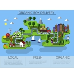 organic box delivery vector image