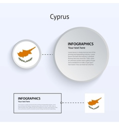 Cyprus country set of banners vector