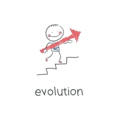 Evolution career vector image