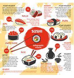 Japanese sushi rolls bar cuisine menu vector