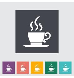 Caffee vector