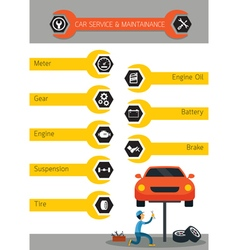 Mechanic and car maintenance service vector