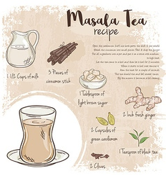 Hand drawn of masala tea recipe with list of vector