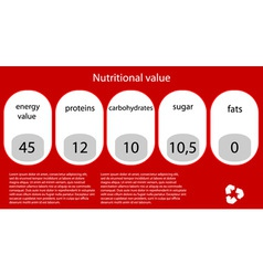 Nutritional value information vector