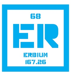 Erbium chemical element vector image