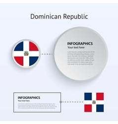 Dominican republic country set of banners vector