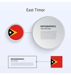 East timor country set of banners vector
