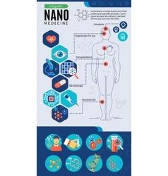 Nanotechnology medicine infographics vector