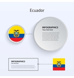Ecuador Country Set of Banners vector image
