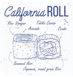 sushi sketch California rolls vector image