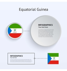 Equatorial guinea country set of banners vector