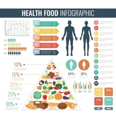 Health food infographic food pyramid healthy vector