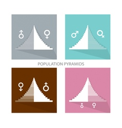 Population pyramids graphs depend on gender vector
