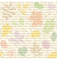 Seamless pattern with leaves and text vector image