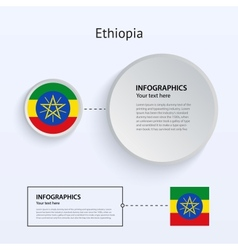 Ethiopia country set of banners vector