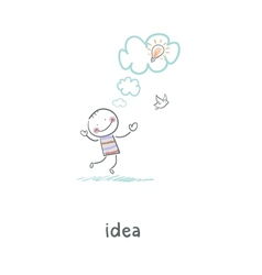 The birth of an idea vector