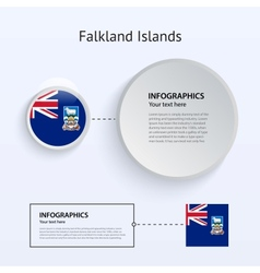 Falkland Islands Country Set of Banners vector image vector image