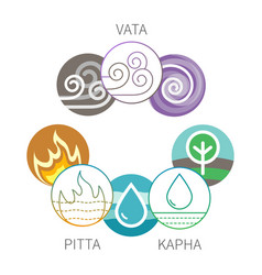 Ayurveda elements and doshas symbols vector