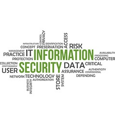 Word cloud information security vector