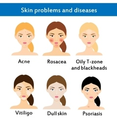 Skin problems and diseases vector