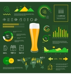 Web infographics linear beer icons set vector