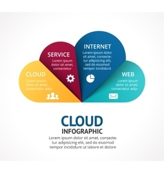 Cloud service infographic template for vector